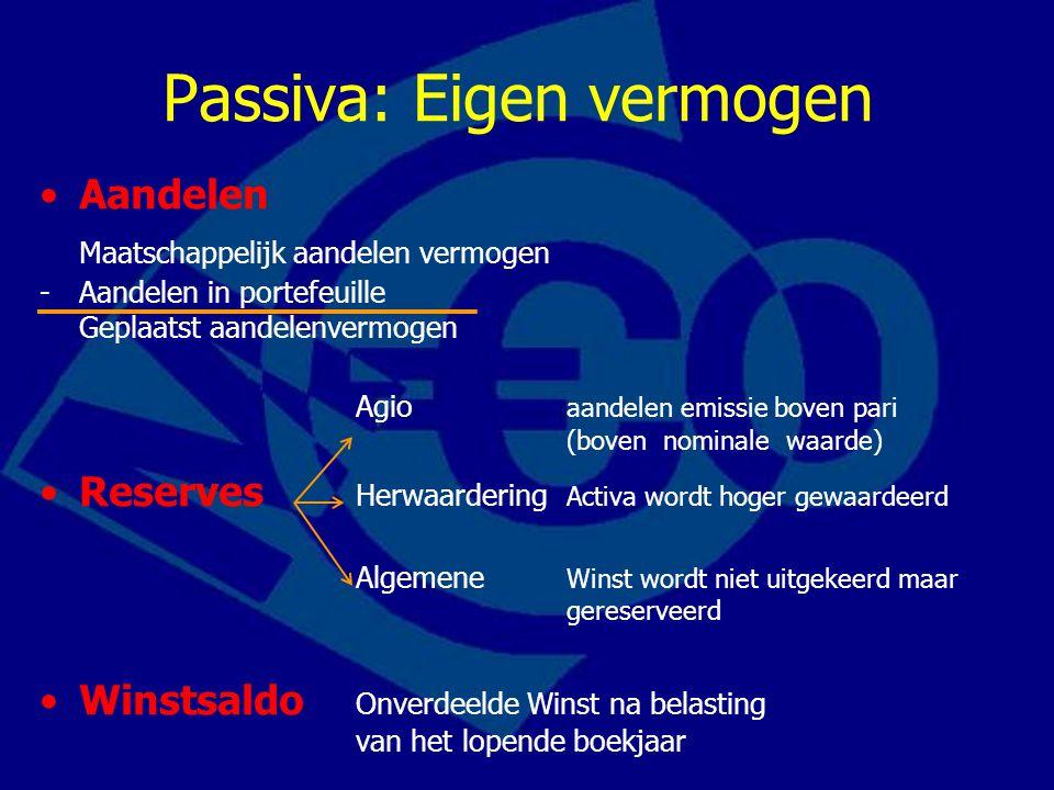 Passiva: Eigen vermogen Aandelen Maatschappelijk aandelen vermogen -Aandelen in portefeuille Geplaatst aandelenvermogen Agio aandelen emissie boven pa