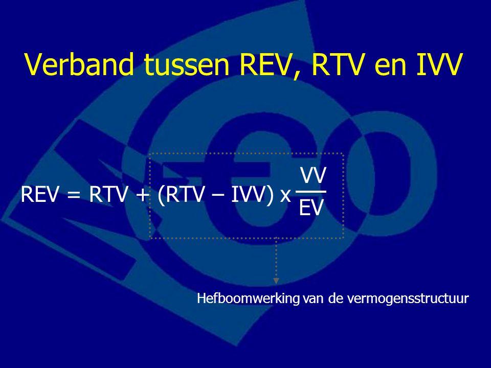 Verband tussen REV, RTV en IVV VV REV = RTV + (RTV – IVV) x EV Hefboomwerking van de vermogensstructuur