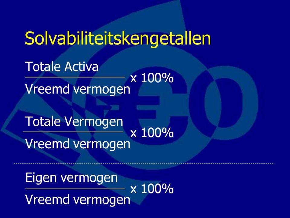 Solvabiliteitskengetallen Totale Activa x 100% Vreemd vermogen Totale Vermogen x 100% Vreemd vermogen Eigen vermogen x 100% Vreemd vermogen