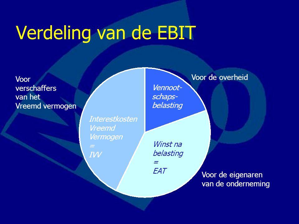 Verdeling van de EBIT Interestkosten Vreemd Vermogen = IVV Winst na belasting = EAT Vennoot- schaps- belasting Voor verschaffers van het Vreemd vermog