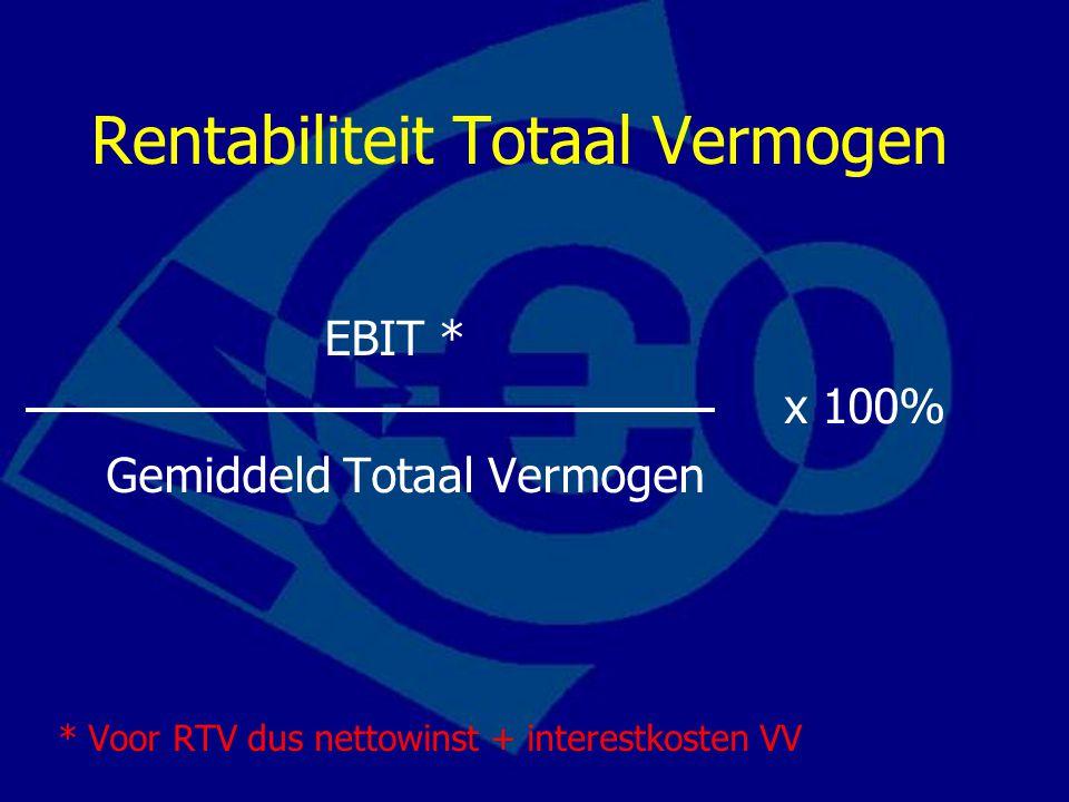 Rentabiliteit Totaal Vermogen EBIT * x 100% Gemiddeld Totaal Vermogen * Voor RTV dus nettowinst + interestkosten VV