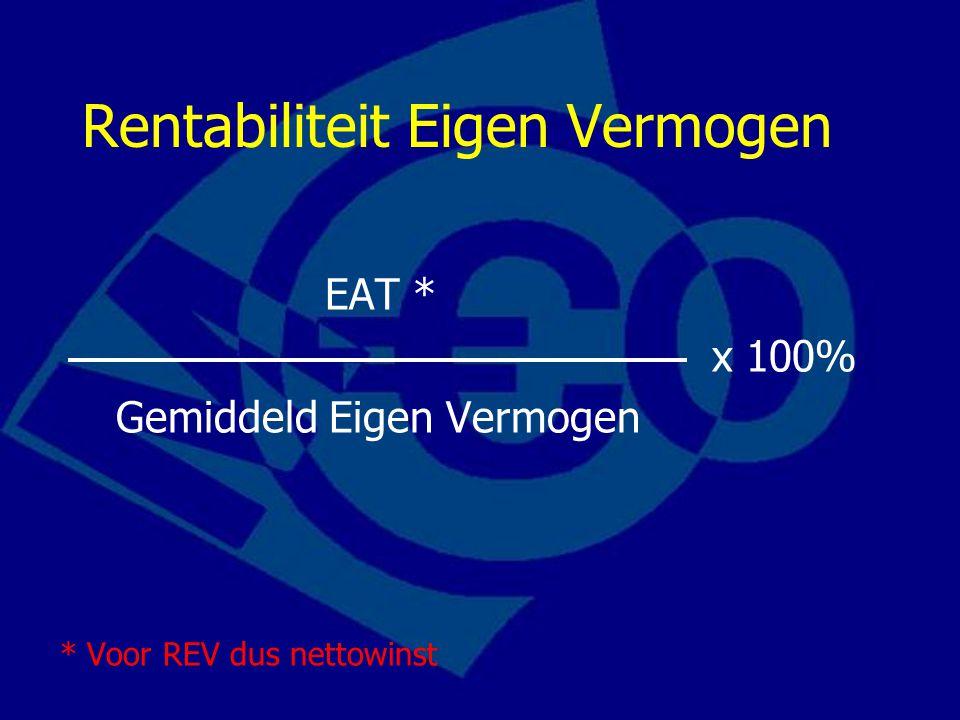 Rentabiliteit Eigen Vermogen EAT * x 100% Gemiddeld Eigen Vermogen * Voor REV dus nettowinst