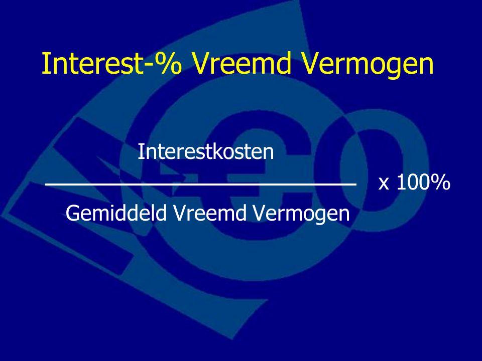 Interest-% Vreemd Vermogen Interestkosten x 100% Gemiddeld Vreemd Vermogen