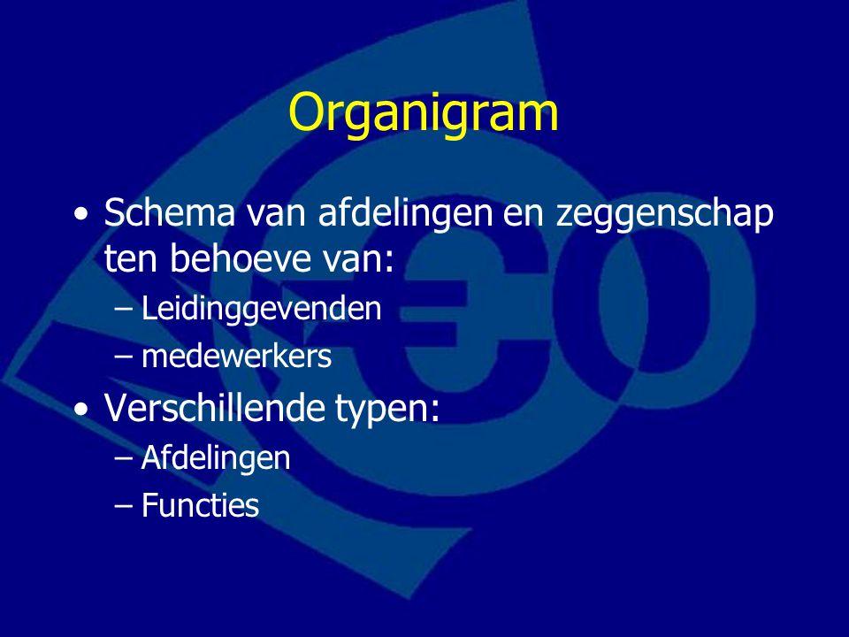 Organigram Schema van afdelingen en zeggenschap ten behoeve van: –Leidinggevenden –medewerkers Verschillende typen: –Afdelingen –Functies