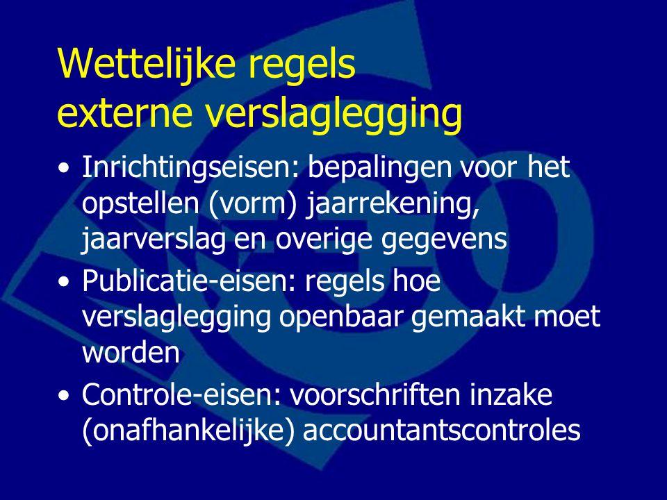 Wettelijke regels externe verslaglegging Inrichtingseisen: bepalingen voor het opstellen (vorm) jaarrekening, jaarverslag en overige gegevens Publicat