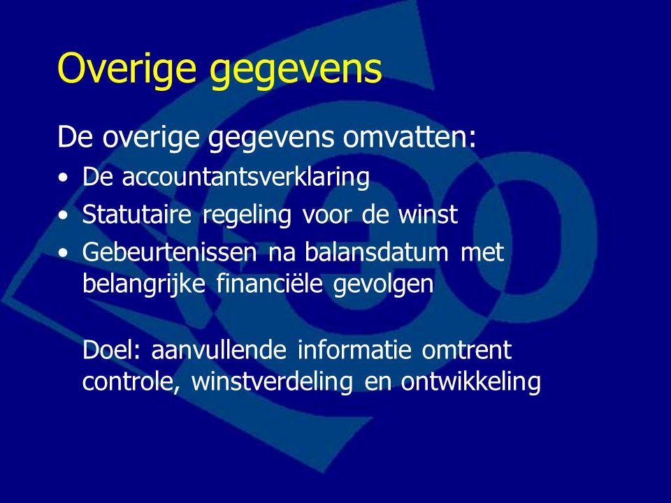 Overige gegevens De overige gegevens omvatten: De accountantsverklaring Statutaire regeling voor de winst Gebeurtenissen na balansdatum met belangrijk
