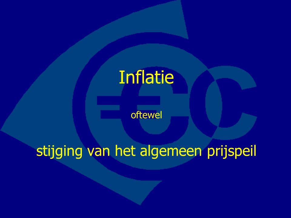 Inflatie oftewel stijging van het algemeen prijspeil