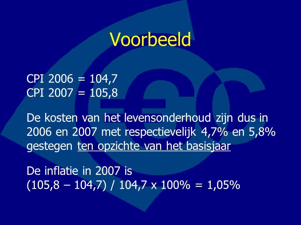 Voorbeeld CPI 2006 = 104,7 CPI 2007 = 105,8 De kosten van het levensonderhoud zijn dus in 2006 en 2007 met respectievelijk 4,7% en 5,8% gestegen ten opzichte van het basisjaar De inflatie in 2007 is (105,8 – 104,7) / 104,7 x 100% = 1,05%