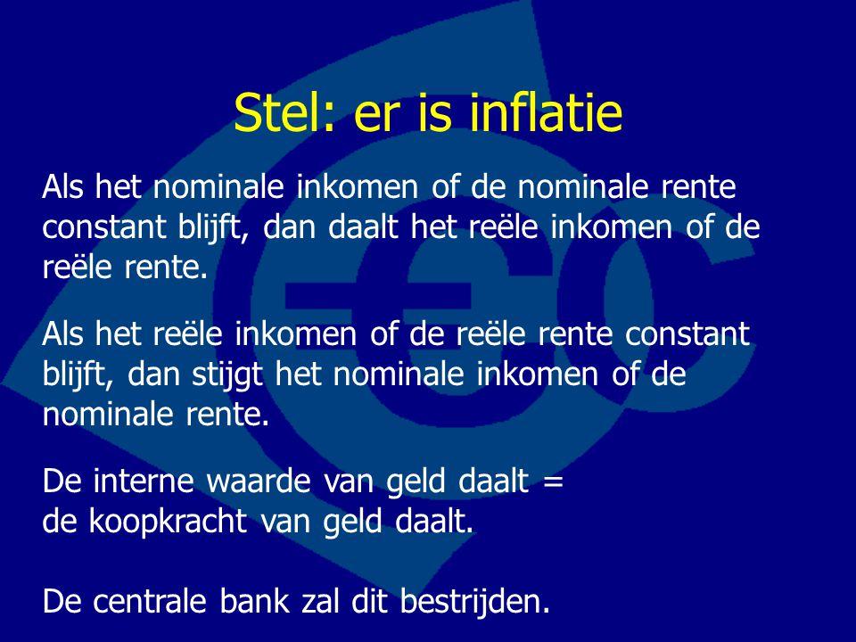 Stel: er is inflatie Als het nominale inkomen of de nominale rente constant blijft, dan daalt het reële inkomen of de reële rente.