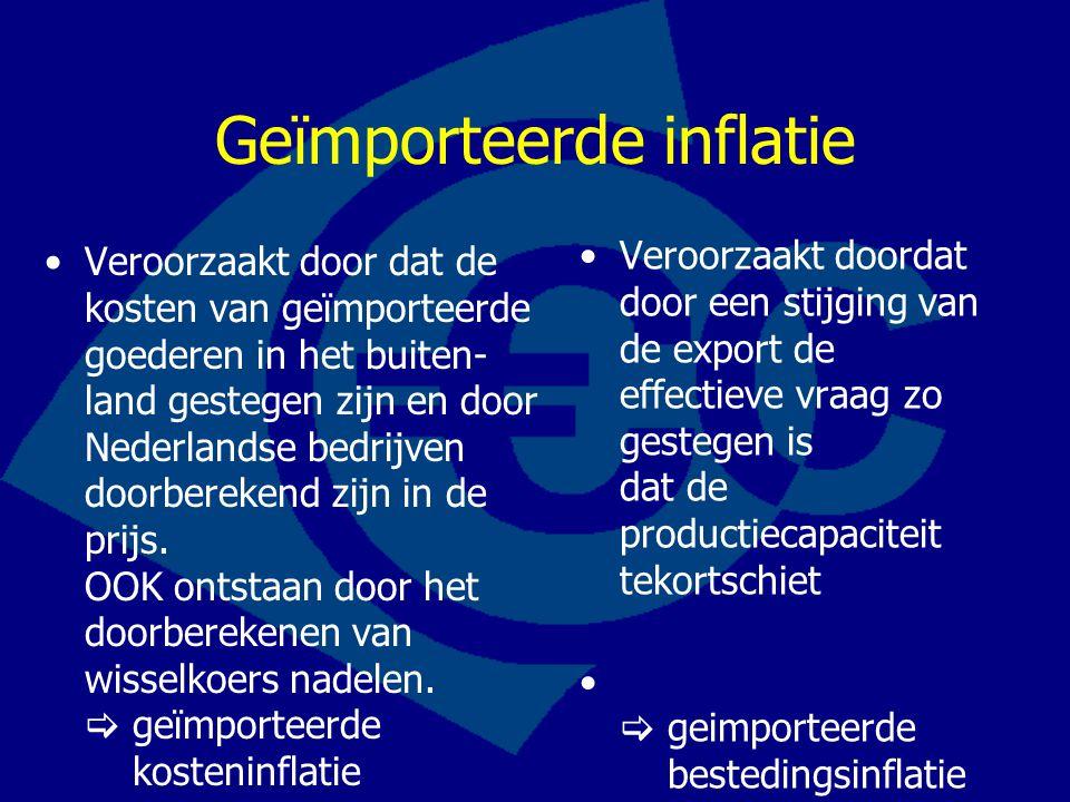 Geïmporteerde inflatie Veroorzaakt door dat de kosten van geïmporteerde goederen in het buiten- land gestegen zijn en door Nederlandse bedrijven doorberekend zijn in de prijs.