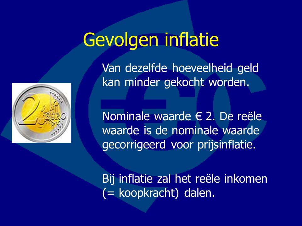 Gevolgen inflatie Van dezelfde hoeveelheid geld kan minder gekocht worden.