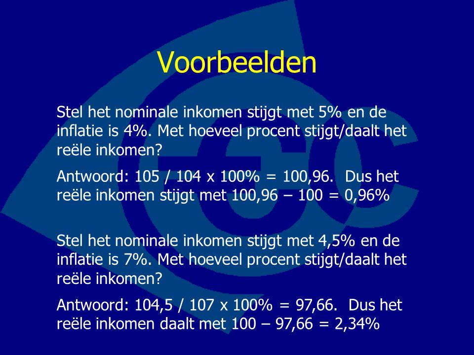 Voorbeelden Stel het nominale inkomen stijgt met 5% en de inflatie is 4%.