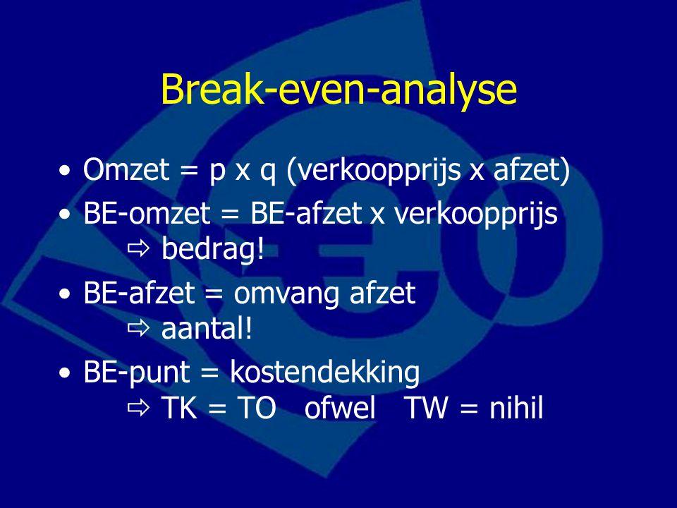 Break-even-analyse Omzet = p x q (verkoopprijs x afzet) BE-omzet = BE-afzet x verkoopprijs  bedrag! BE-afzet = omvang afzet  aantal! BE-punt = koste