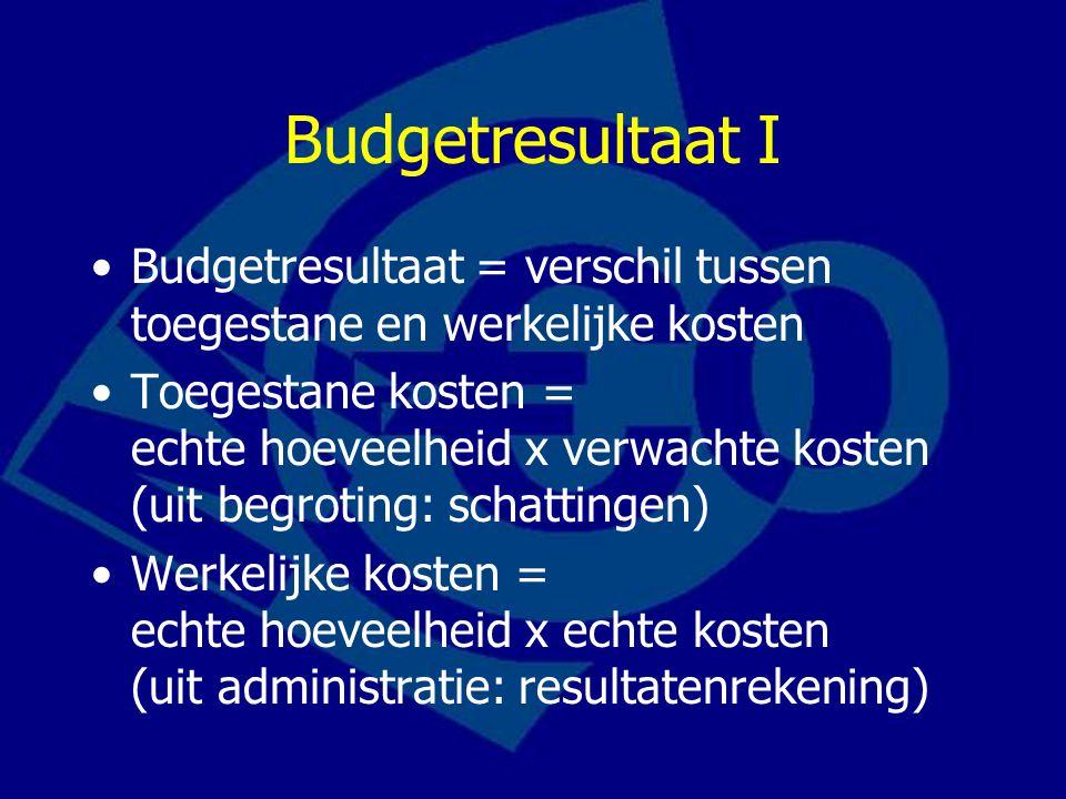 Budgetresultaat I Budgetresultaat = verschil tussen toegestane en werkelijke kosten Toegestane kosten = echte hoeveelheid x verwachte kosten (uit begr