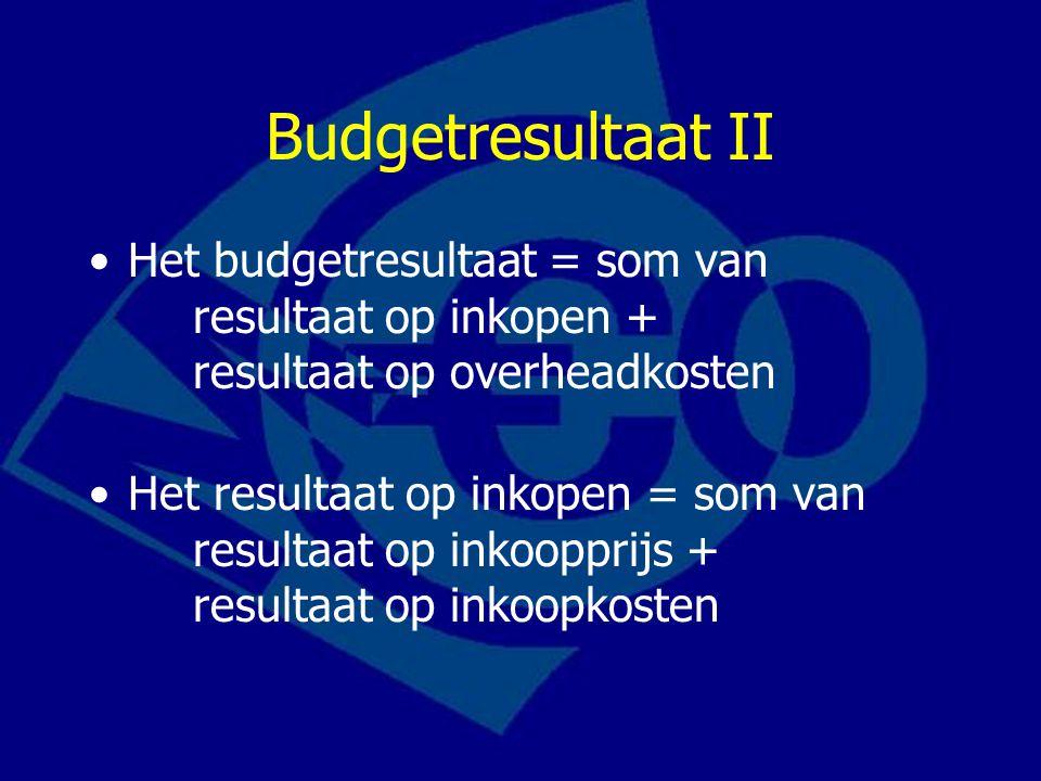 Budgetresultaat II Het budgetresultaat = som van resultaat op inkopen + resultaat op overheadkosten Het resultaat op inkopen = som van resultaat op in