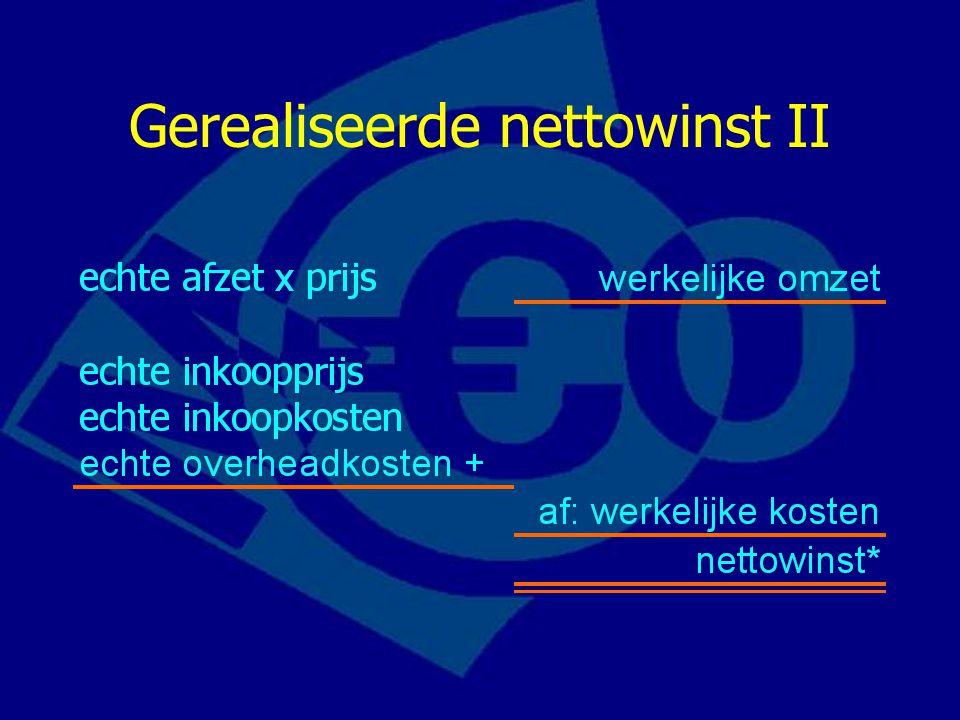Gerealiseerde nettowinst II