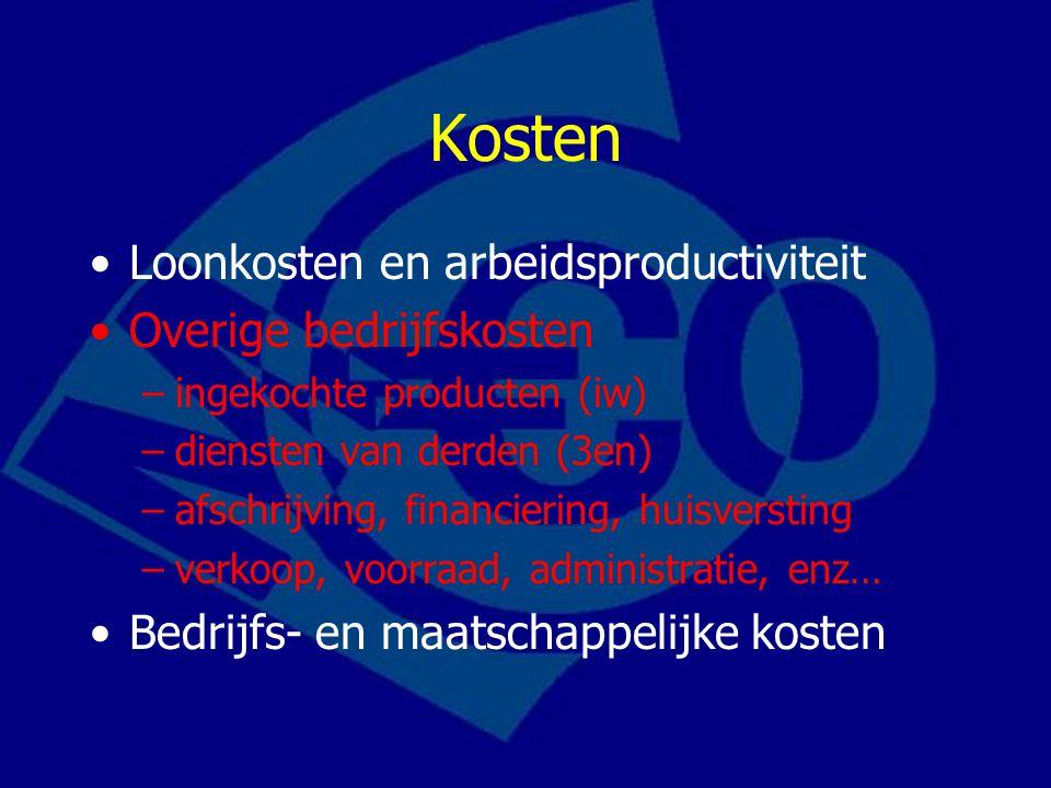 Kosten Loonkosten en arbeidsproductiviteit Overige bedrijfskosten –ingekochte producten (iw) –diensten van derden (3en) –afschrijving, financiering, h