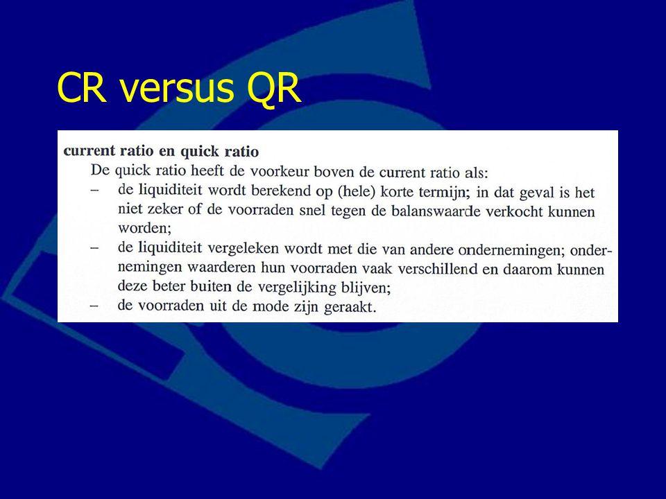 CR versus QR