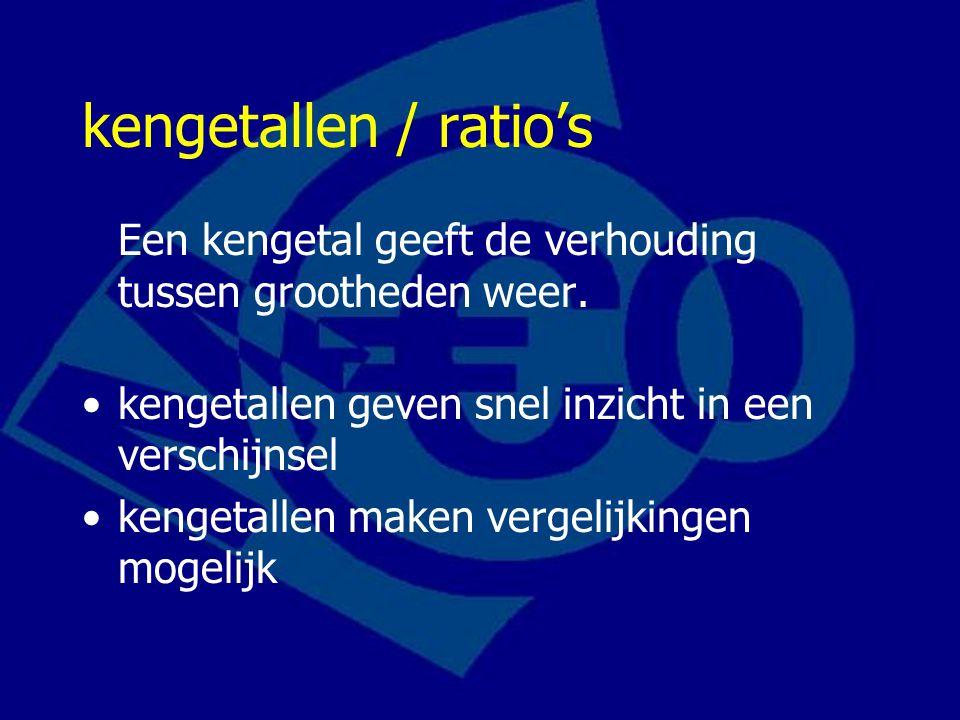 kengetallen / ratio's Een kengetal geeft de verhouding tussen grootheden weer.