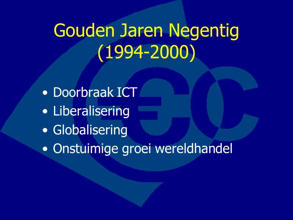 Doorbraak ICT Liberalisering Globalisering Onstuimige groei wereldhandel Gouden Jaren Negentig (1994-2000)