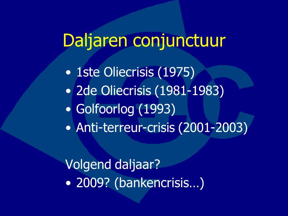 1ste Oliecrisis (1975) 2de Oliecrisis (1981-1983) Golfoorlog (1993) Anti-terreur-crisis (2001-2003) Volgend daljaar? 2009? (bankencrisis…) Daljaren co