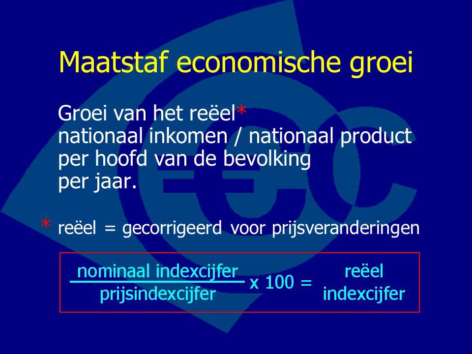 Maatstaf economische groei Groei van het reëel* nationaal inkomen / nationaal product per hoofd van de bevolking per jaar. * reëel = gecorrigeerd voor