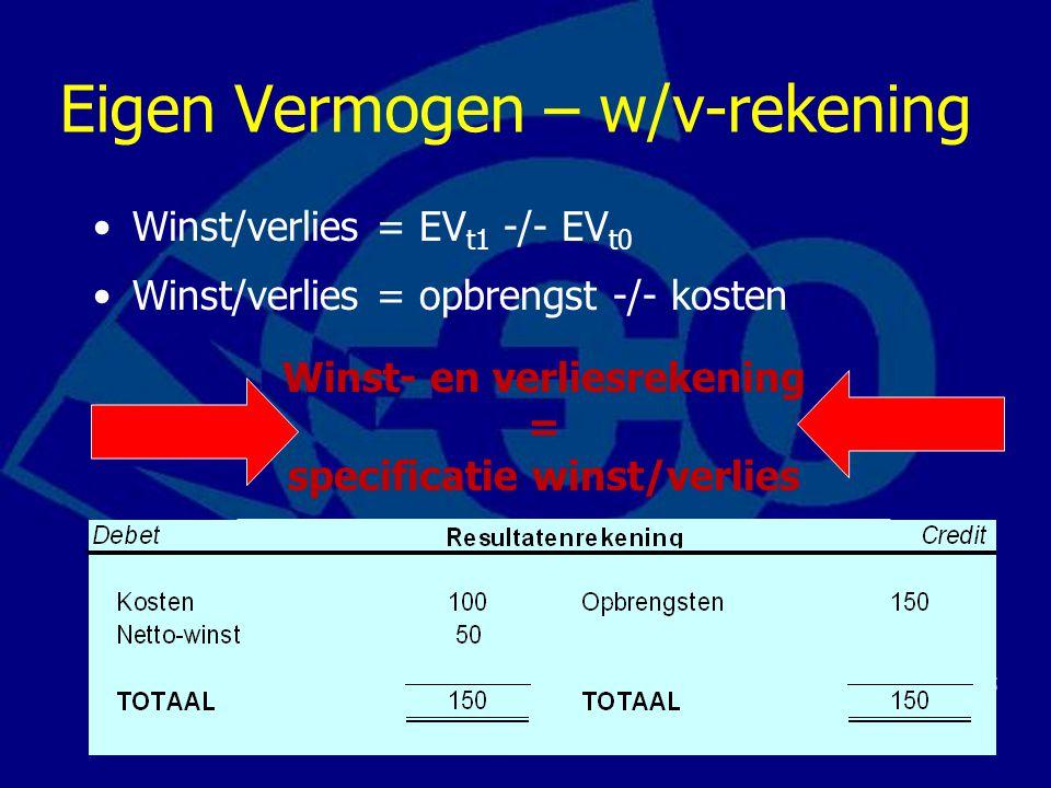 5 Eigen Vermogen – w/v-rekening Winst/verlies = EV t1 -/- EV t0 Winst/verlies = opbrengst -/- kosten Winst- en verliesrekening = specificatie winst/ve