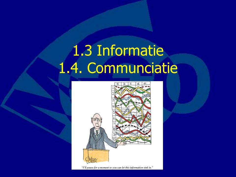 1.3 Informatie 1.4. Communciatie