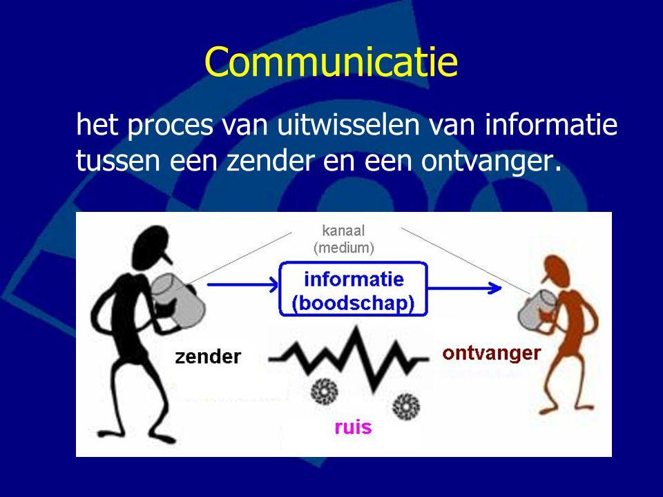 Communicatie het proces van uitwisselen van informatie tussen een zender en een ontvanger.