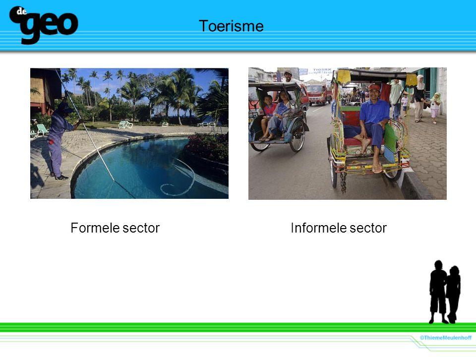 Toerisme Formele sectorInformele sector