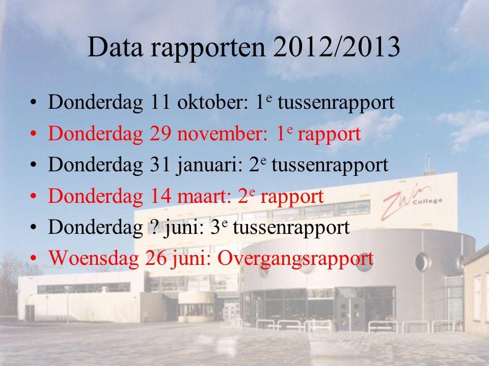 Data rapporten 2012/2013 Donderdag 11 oktober: 1 e tussenrapport Donderdag 29 november: 1 e rapport Donderdag 31 januari: 2 e tussenrapport Donderdag