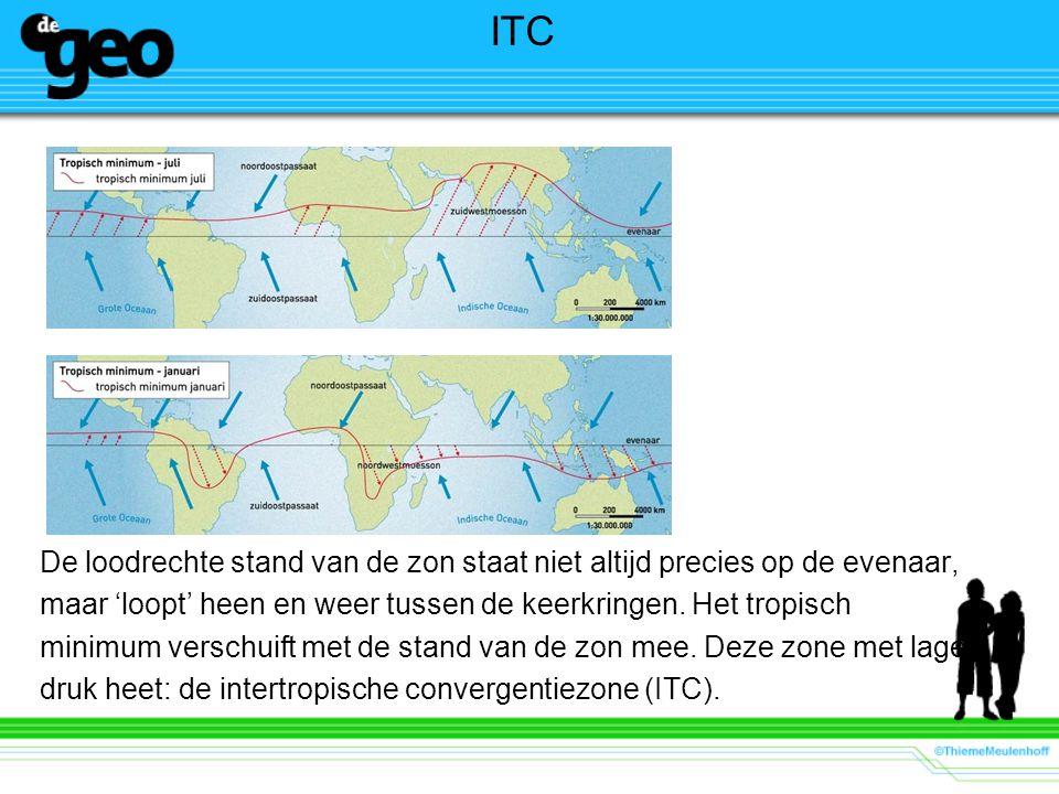 ITC De loodrechte stand van de zon staat niet altijd precies op de evenaar, maar 'loopt' heen en weer tussen de keerkringen. Het tropisch minimum vers