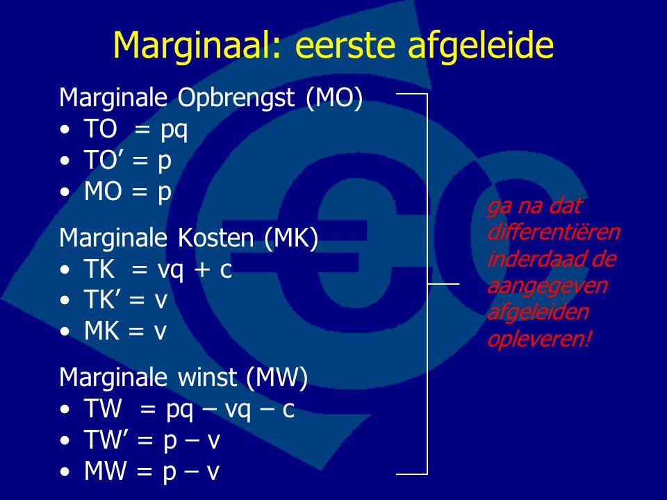 Verbanden Break-even ofwel kostendekking TO = TK d.w.z.