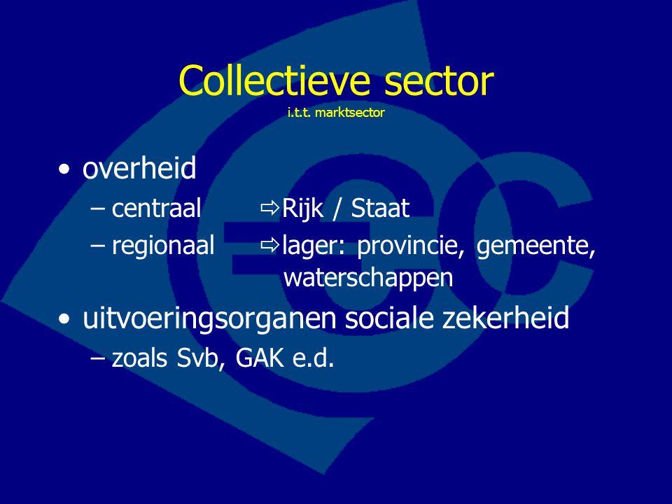 Collectieve sector i.t.t. marktsector overheid –centraal  Rijk / Staat –regionaal  lager: provincie, gemeente, waterschappen uitvoeringsorganen soci