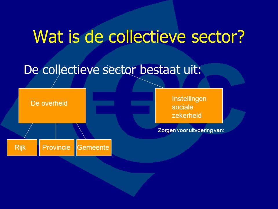 Privatisering Redenen privatisering: 1.Kostenbesparing.