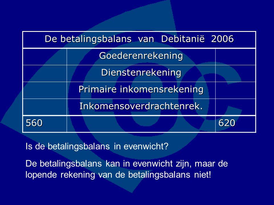 De betalingsbalans van Debitanië 2006 Goederenrekening Dienstenrekening Primaire inkomensrekening Inkomensoverdrachtenrek. 560620 Is de betalingsbalan