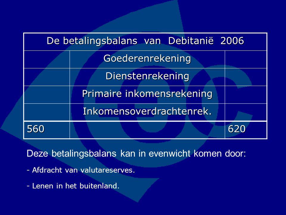 De betalingsbalans van Debitanië 2006 Goederenrekening Dienstenrekening Primaire inkomensrekening Inkomensoverdrachtenrek. 560620 Deze betalingsbalans