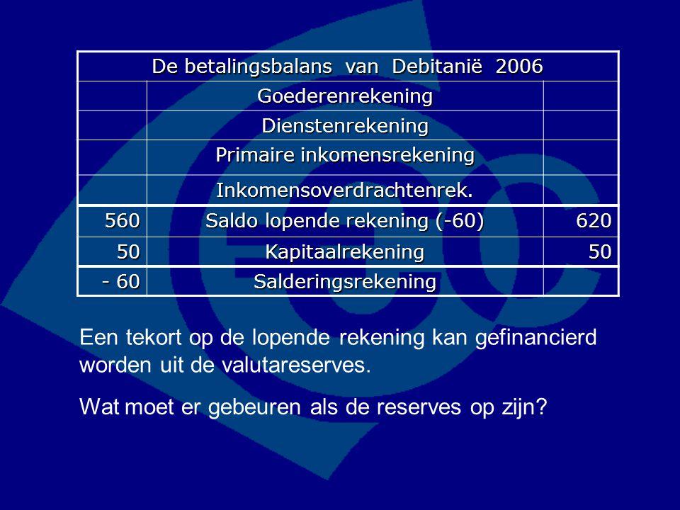 De betalingsbalans van Debitanië 2006 Goederenrekening Dienstenrekening Primaire inkomensrekening Inkomensoverdrachtenrek. 560 Saldo lopende rekening