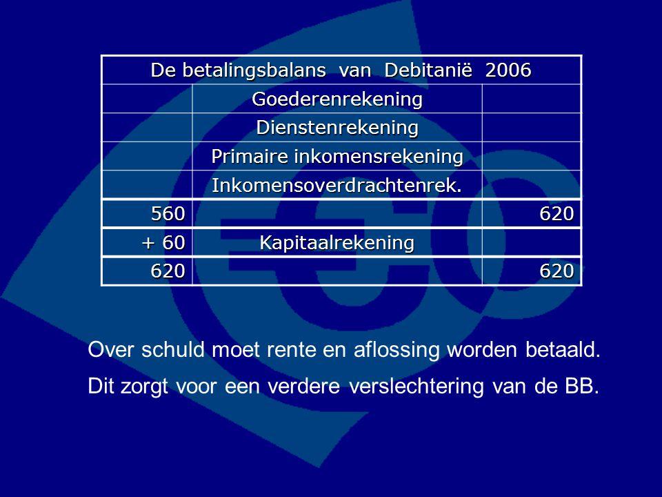 De betalingsbalans van Debitanië 2006 Goederenrekening Dienstenrekening Primaire inkomensrekening Inkomensoverdrachtenrek. 560620 + 60 Kapitaalrekenin