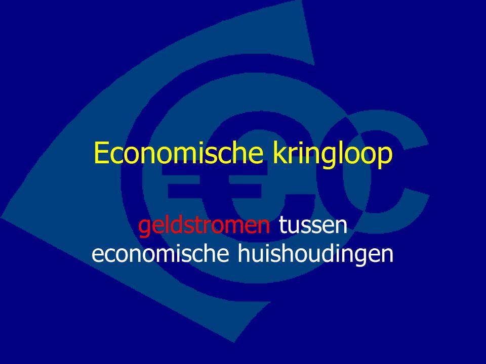 Economische kringloop geldstromen tussen economische huishoudingen