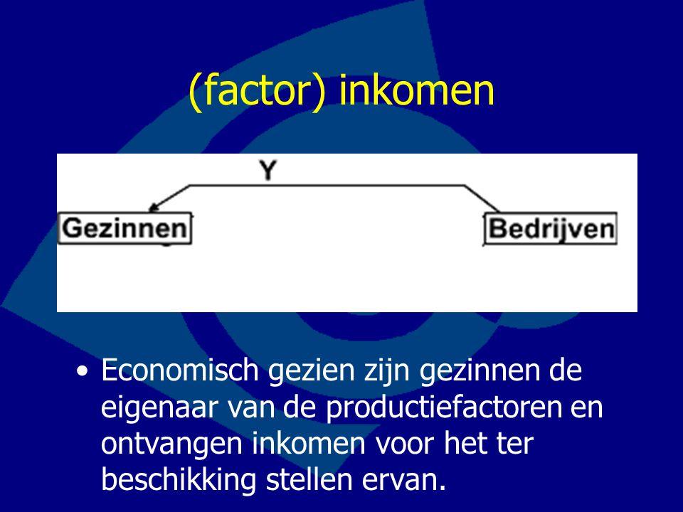 (factor) inkomen Economisch gezien zijn gezinnen de eigenaar van de productiefactoren en ontvangen inkomen voor het ter beschikking stellen ervan.