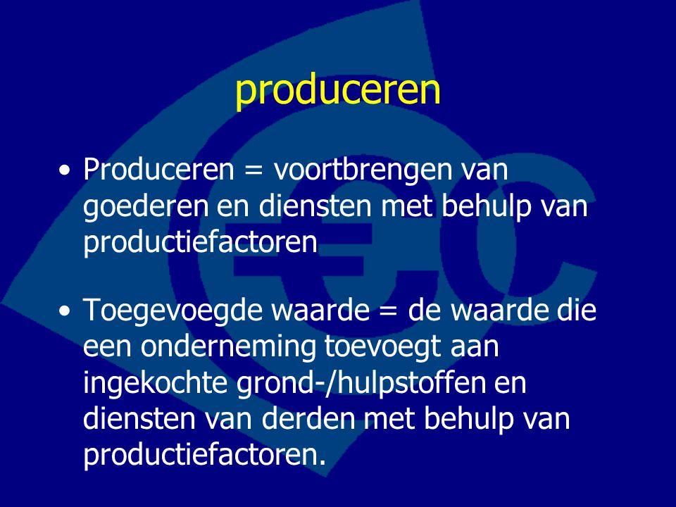 produceren Produceren = voortbrengen van goederen en diensten met behulp van productiefactoren Toegevoegde waarde = de waarde die een onderneming toevoegt aan ingekochte grond-/hulpstoffen en diensten van derden met behulp van productiefactoren.
