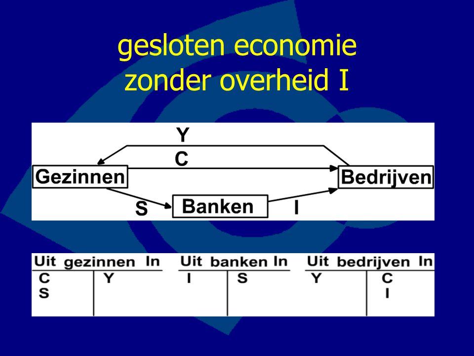 gesloten economie zonder overheid I