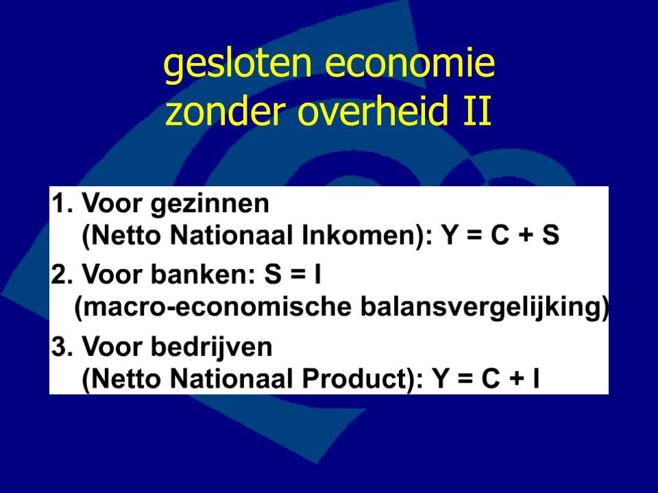 gesloten economie met overheid I