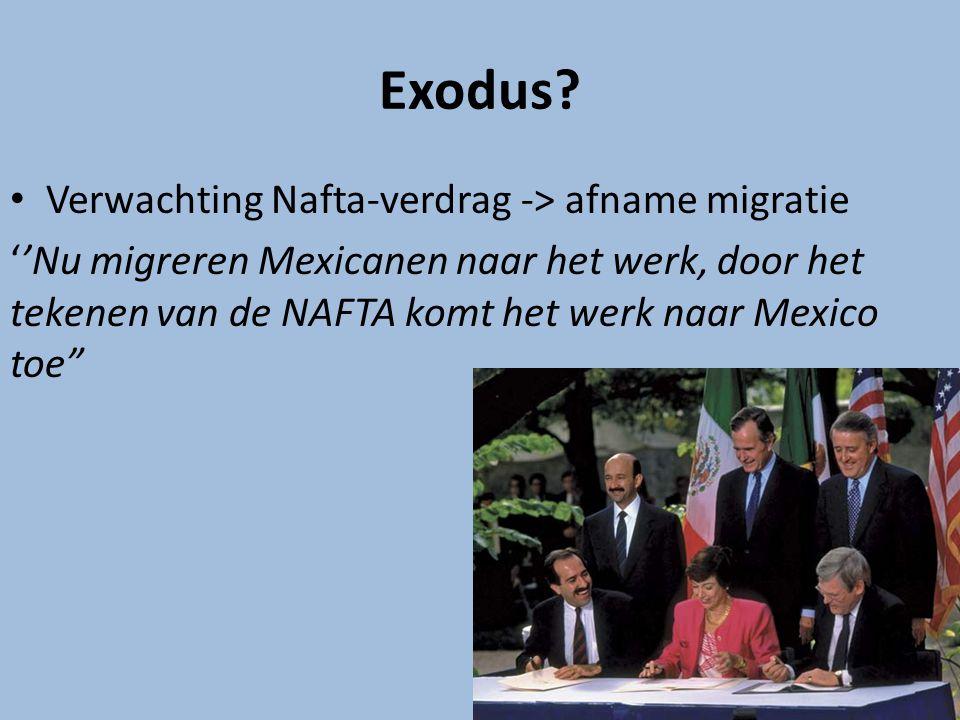 Exodus? Verwachting Nafta-verdrag -> afname migratie ''Nu migreren Mexicanen naar het werk, door het tekenen van de NAFTA komt het werk naar Mexico to