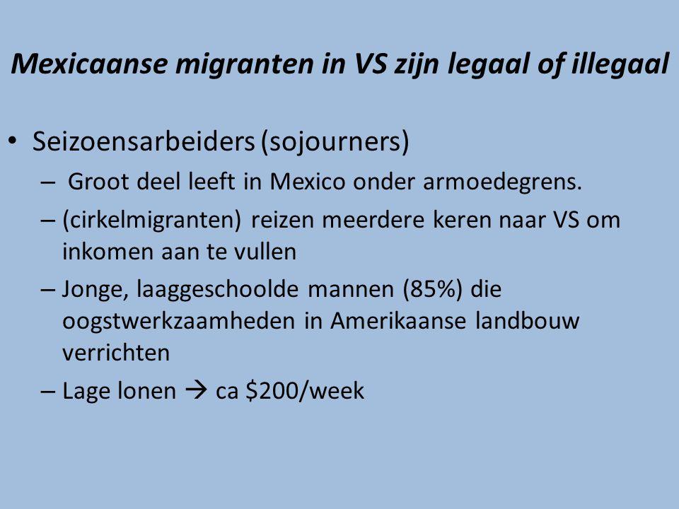 Mexicaanse migranten in VS zijn legaal of illegaal Seizoensarbeiders (sojourners) – Groot deel leeft in Mexico onder armoedegrens.