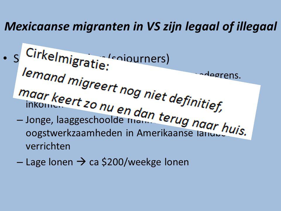 Mexicaanse migranten in VS zijn legaal of illegaal Seizoensarbeiders (sojourners) – Groot deel leeft in Mexico onder armoedegrens. – (cirkelmigranten)