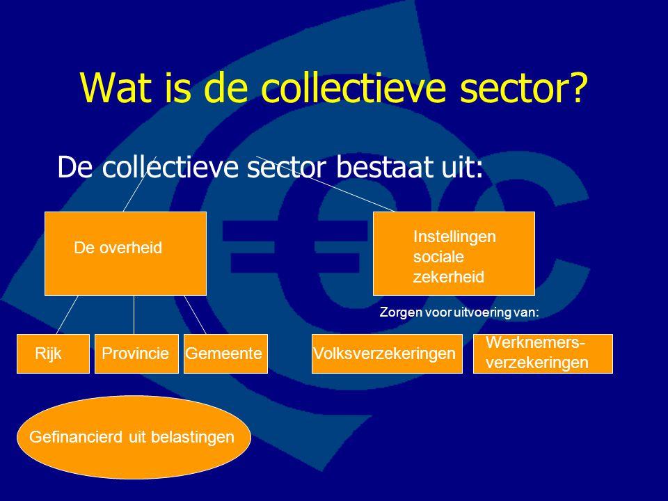 Wat is de collectieve sector? De collectieve sector bestaat uit: De overheid Instellingen sociale zekerheid RijkProvincieGemeente Zorgen voor uitvoeri
