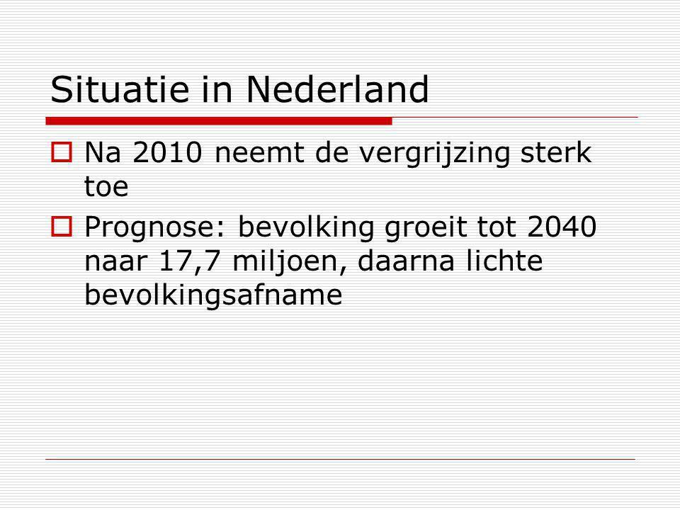 Situatie in Nederland  Na 2010 neemt de vergrijzing sterk toe  Prognose: bevolking groeit tot 2040 naar 17,7 miljoen, daarna lichte bevolkingsafname