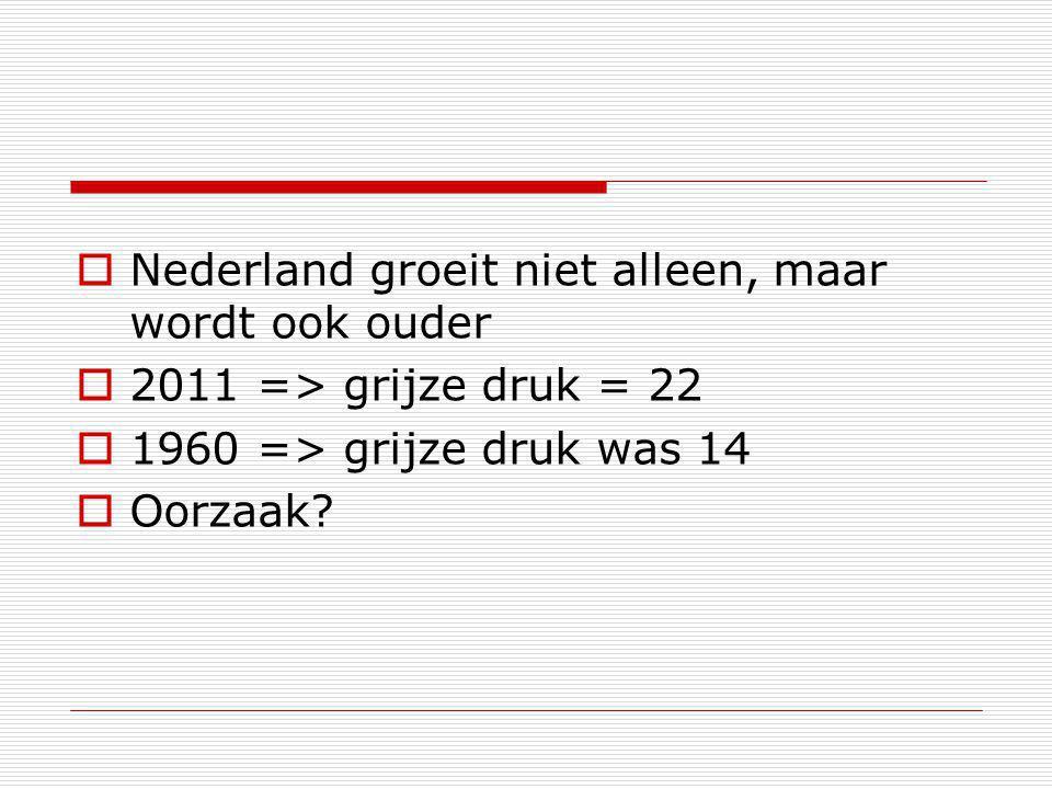  Nederland groeit niet alleen, maar wordt ook ouder  2011 => grijze druk = 22  1960 => grijze druk was 14  Oorzaak?